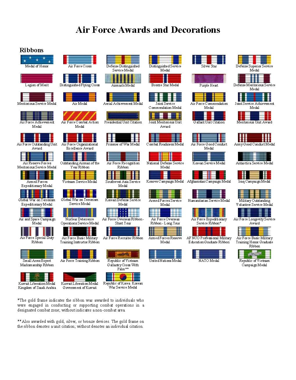 Afh 1 enlisted promotion study guides for Awards and decoration