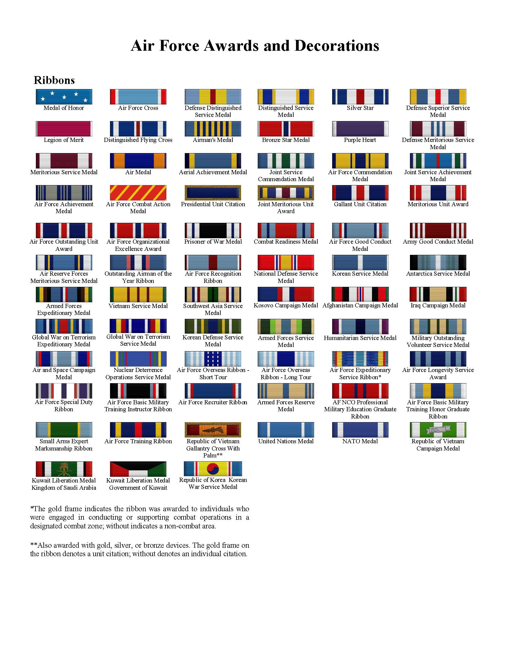 Air force ribbon chart usaf air force army navy marines for Air force awards and decoration
